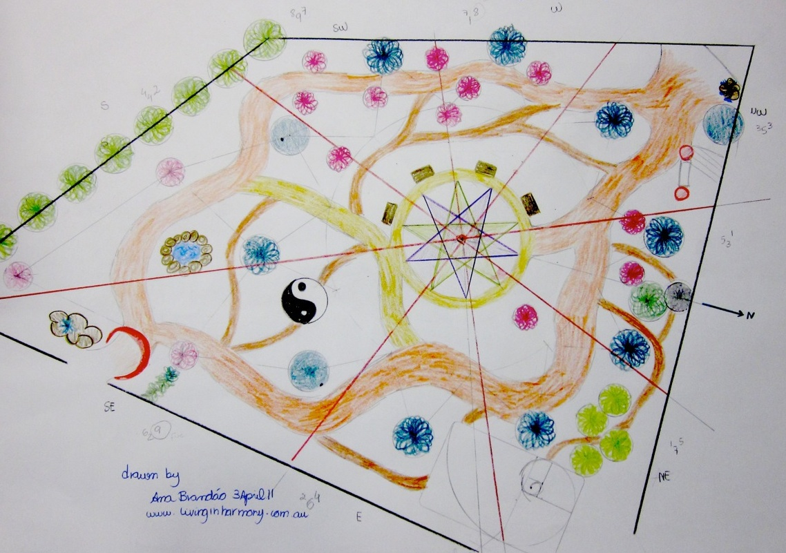 Sacred geometry living in harmony for Geometric garden designs